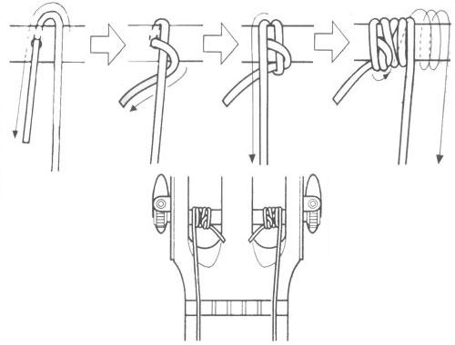 Крепление струн к колковой механике